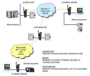 Application WLg-IDA-N (US)
