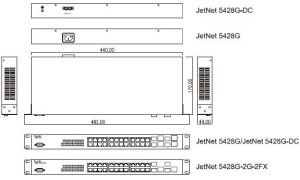 industrial ethernet switch JetNet5428G_dimension