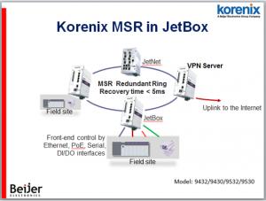 Korenix_JB_MSR