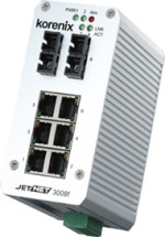 industrial ethernet switch jetnet3008f