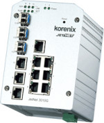 industrial ethernet switch jetnet3010g