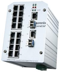 industrial ethernet switch jetnet3018g
